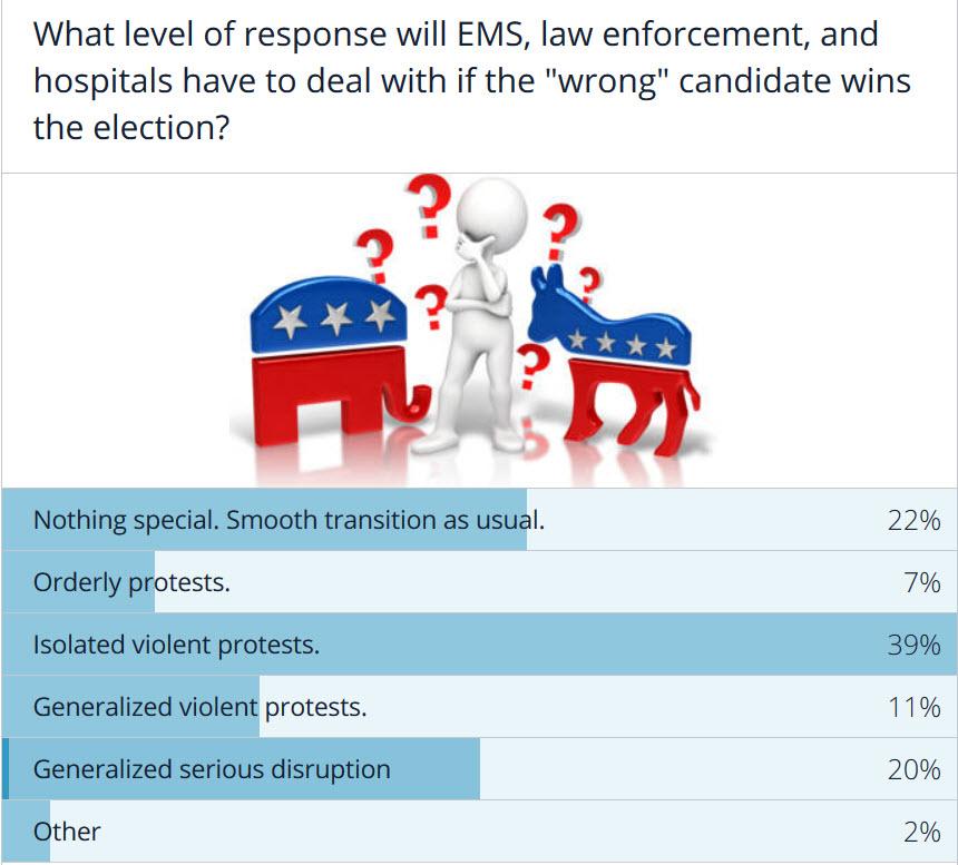 opinion-polls